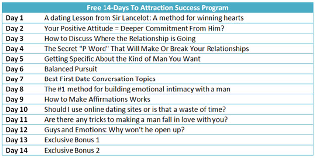 Free 14-Day Attraction Tips Course